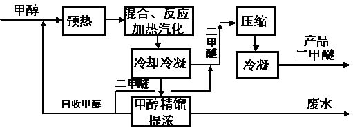 tec温度控制器电路图